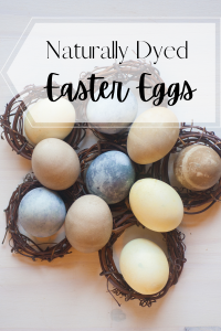 easter eggs in basket with text