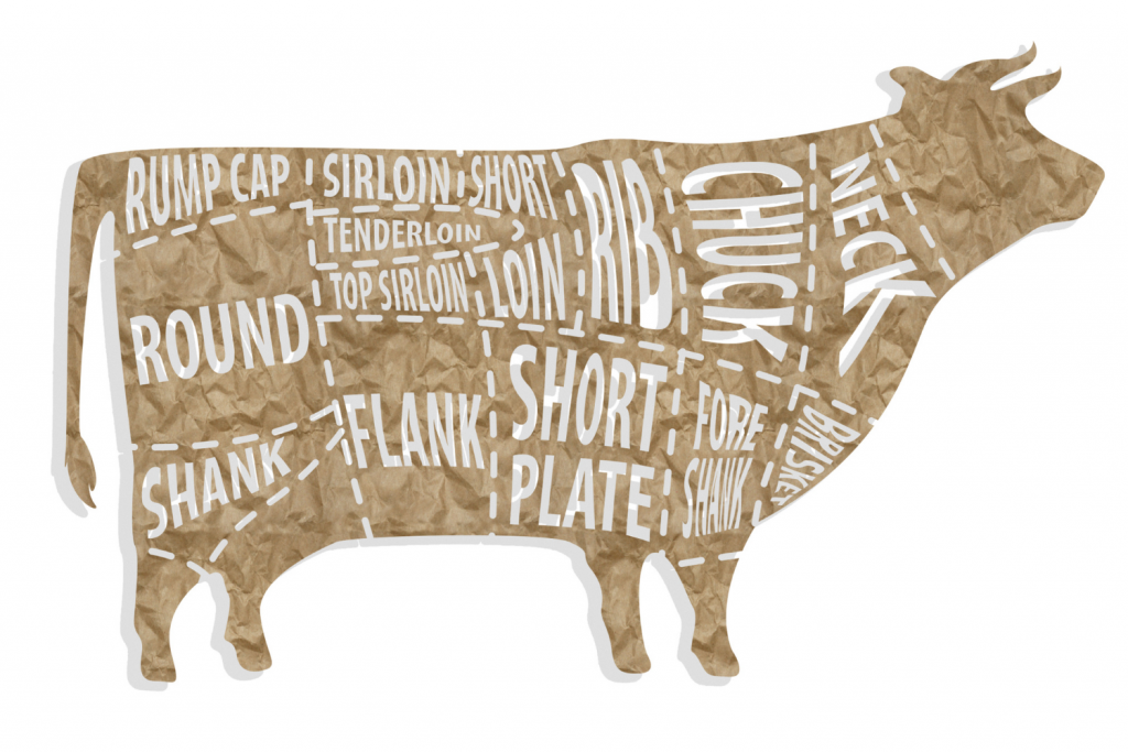 beef map of cuts